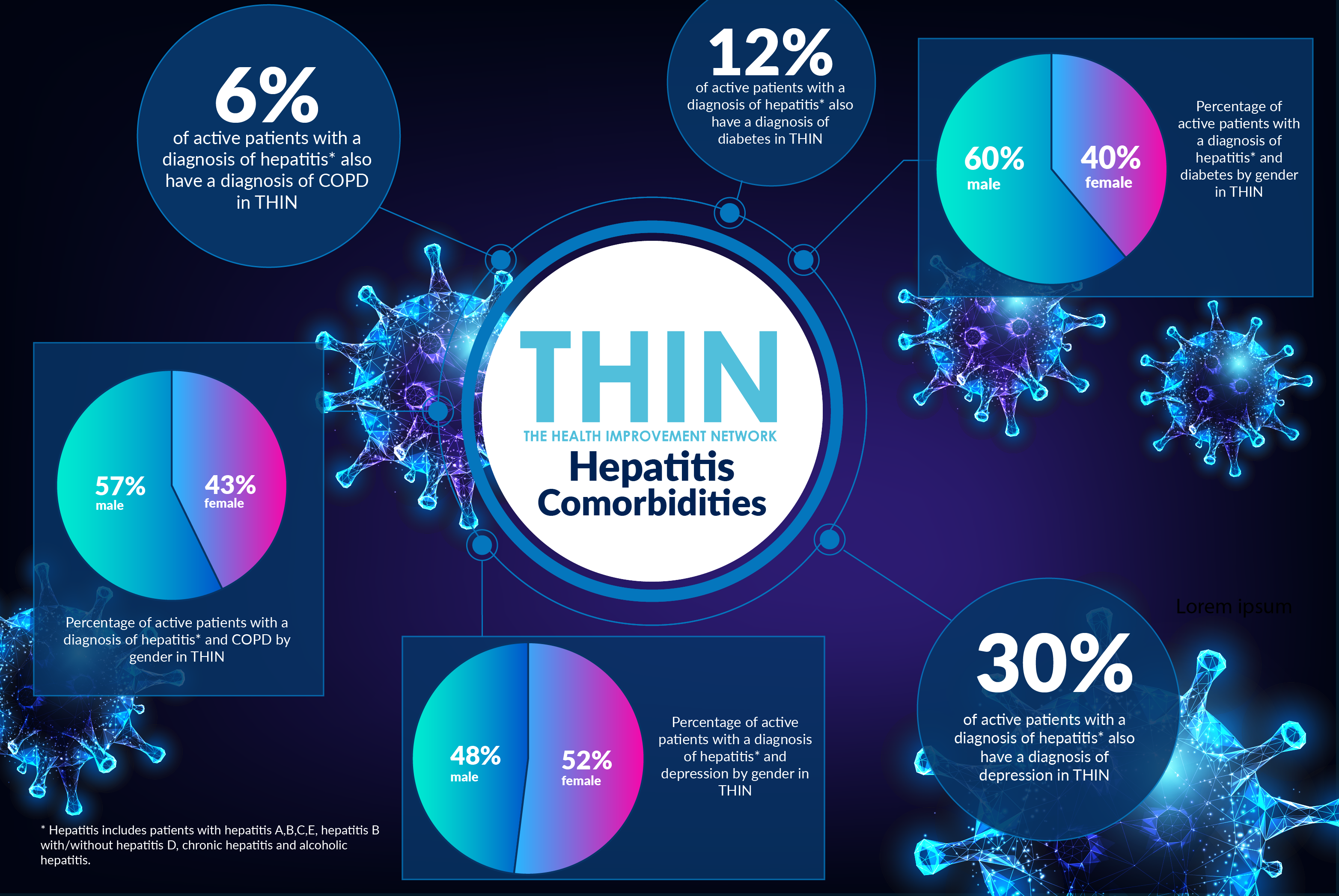 thin_hepatitis2-02